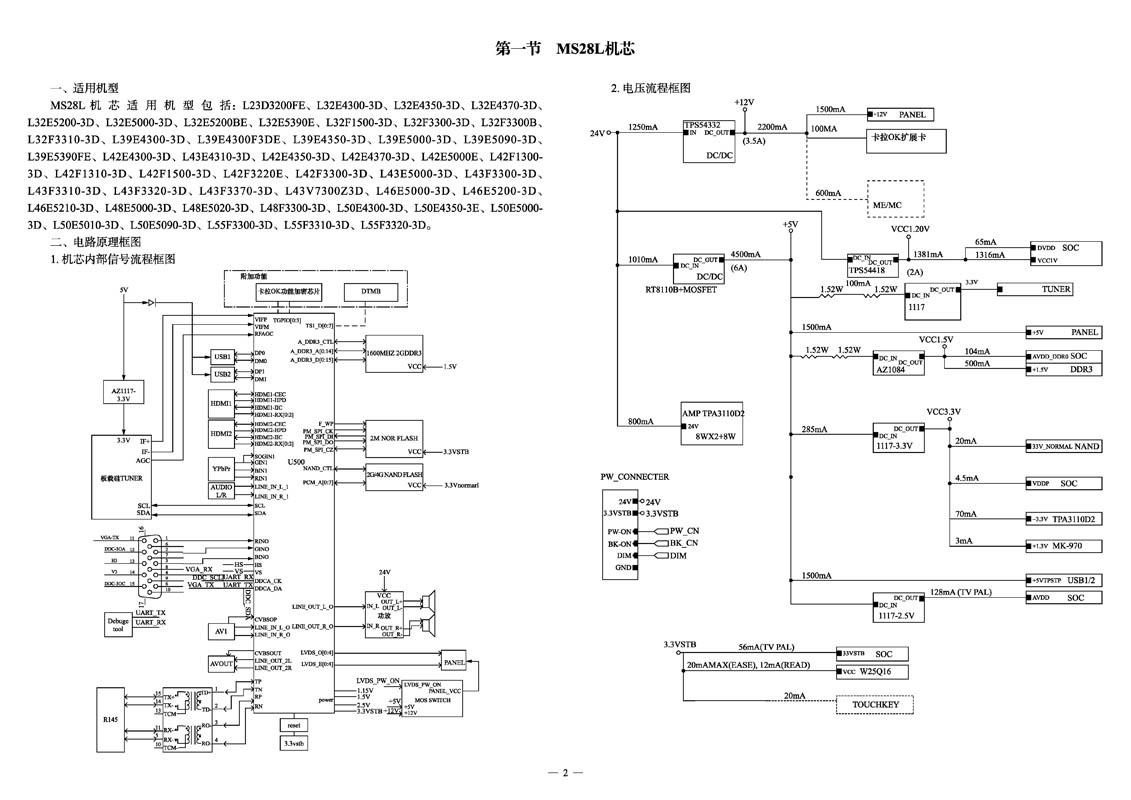 【rt7】tcl王牌彩色电视机电路图集(第17集) tcl多媒体科技控股有限