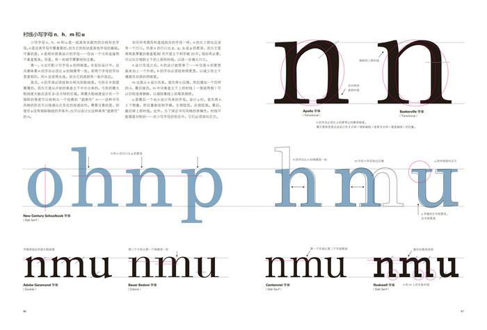 生动诠释了字体设计的视觉要领和字母建构.
