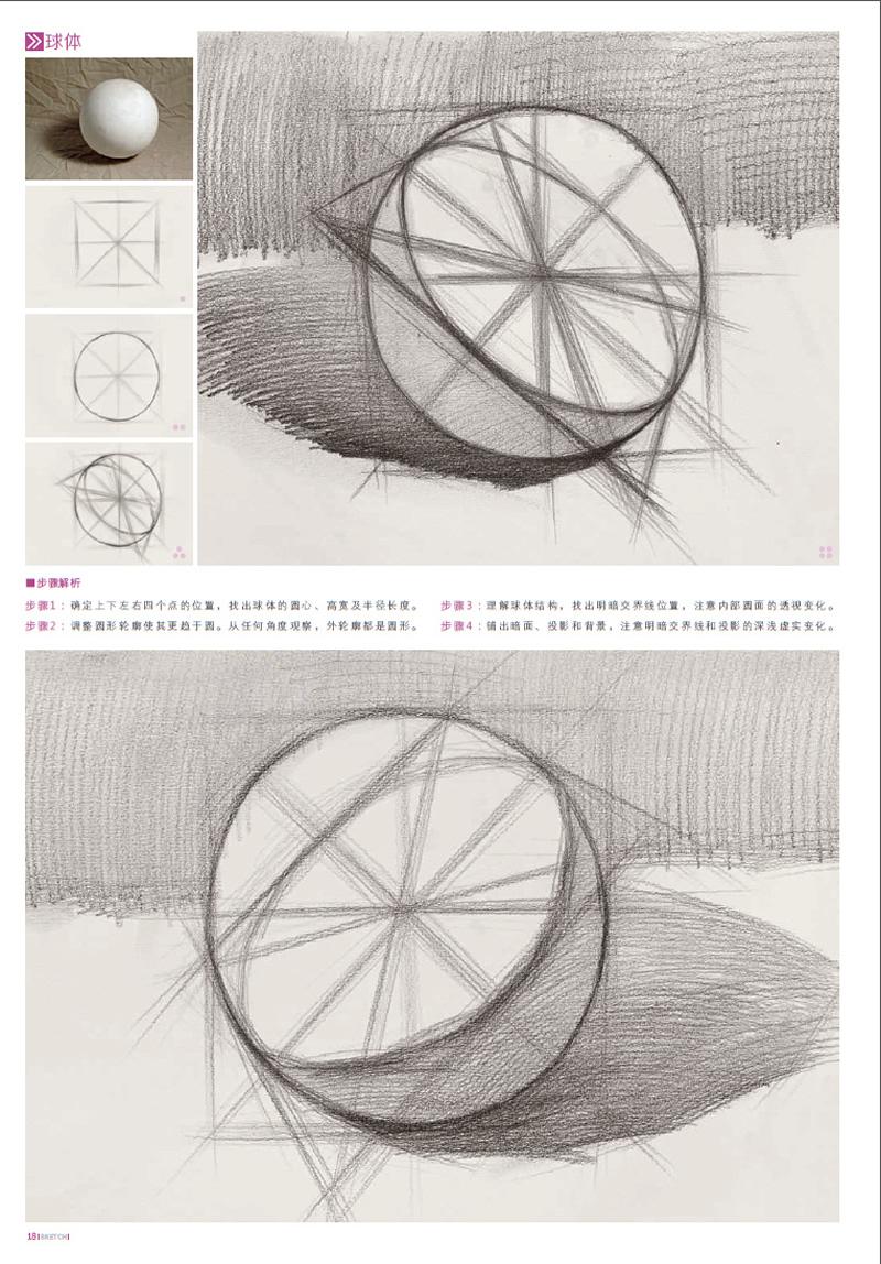目  录 结构几何形体的基本要素  a 结构与形体  b 结构素描与透视