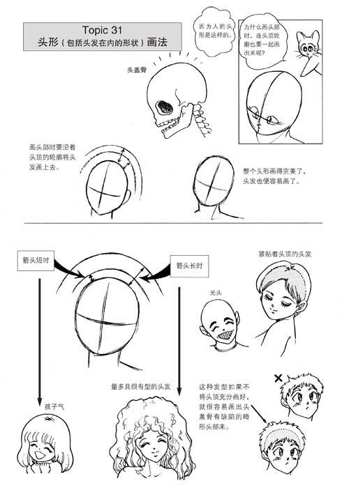 日本漫画手绘技法经典教程1:绘画基础-云仓百货图片