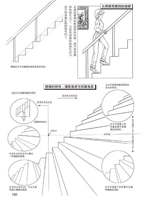 手绘技法经典教程14:透视的画法 日本ksart设计制作室,凌君 中国民族