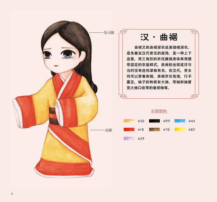 唐代,宋代,明代,清代,民国,包括身着各朝代特色服饰的男女人物的画法