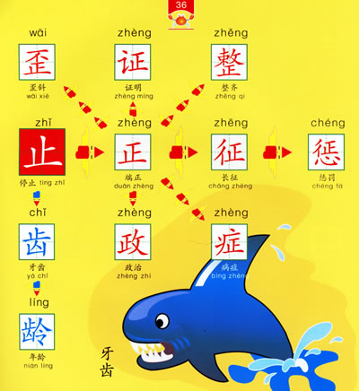 通过本书的科学记忆法可帮助儿童迅速掌握2000个左右汉字,使儿童