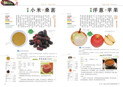 餐桌上的膳食宝塔2——食物宜忌分步详解(最新《中国居民膳食指南》营