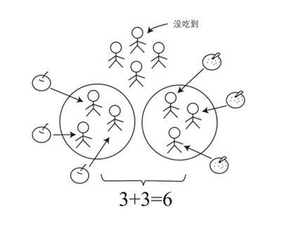 简笔画数学符号可爱小清新