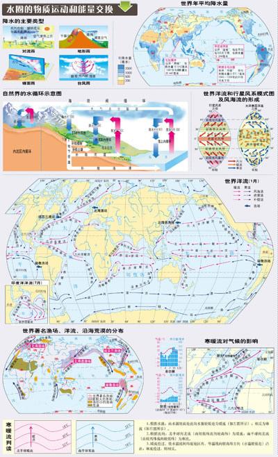 自然地理地图·高中专用版