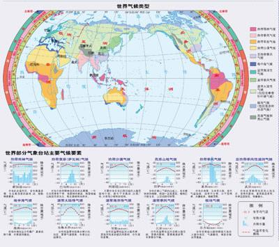 地球圈层结构示意图
