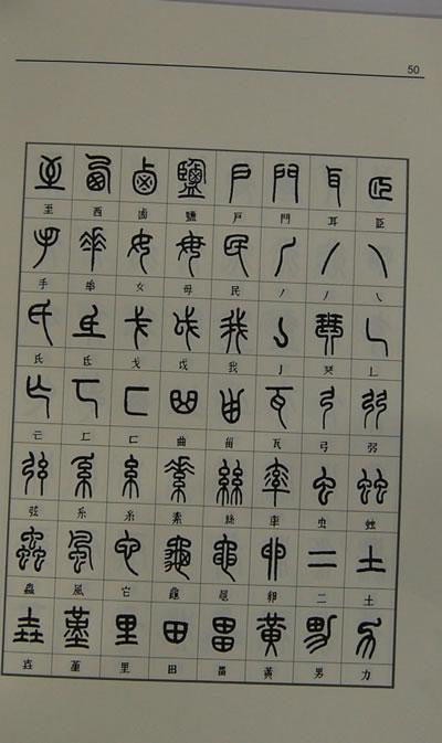 书的书写要领与笔画规律(图12)-书法教程篆书的书写要领与笔画规
