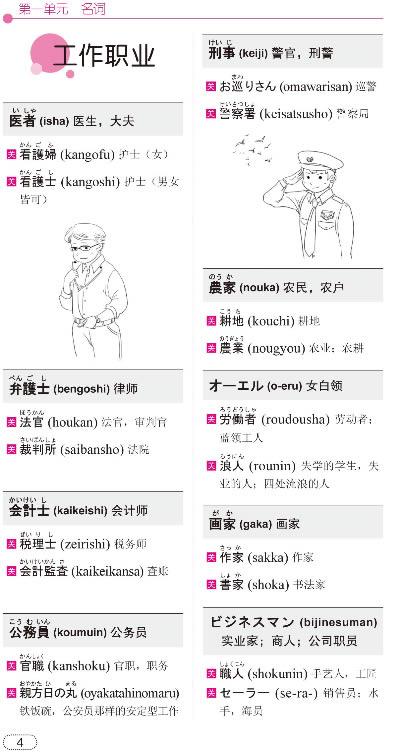 日语常用语发音