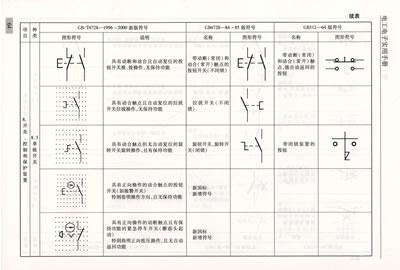电气简图用图形符号