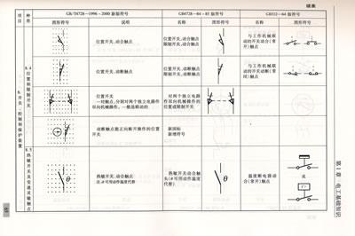 电工图纸上线路符号