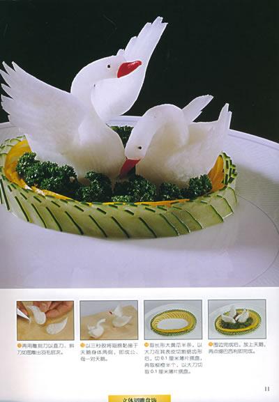 鹦鹉花瓶盘饰  白萝卜天鹅盘饰  金鱼水草盘饰  椰子树造景盘饰  展