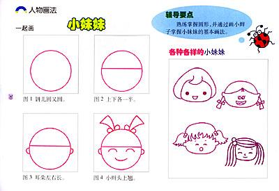 幼儿简笔画幼儿简笔画(三);; 组图:小儿童简笔画; 笔画abc(人物画法