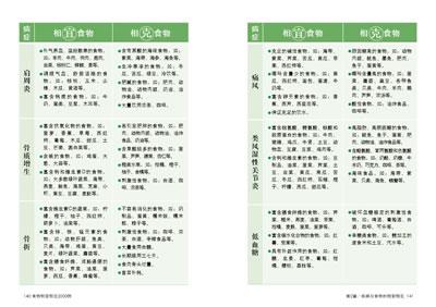 食物相宜相克2000例-汉竹·健康爱家系列(收录近200种