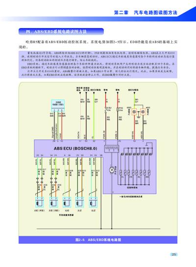 轻松看懂长城,中华汽车电路图