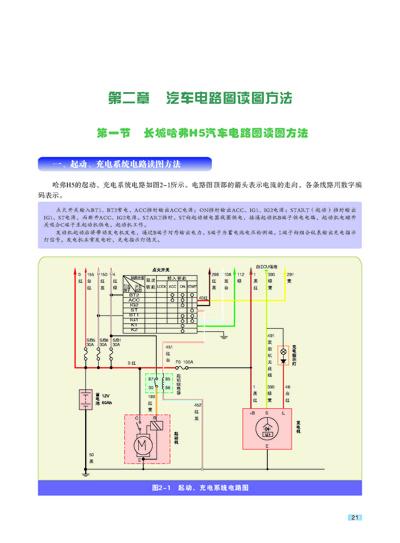 《轻松看懂汽车电路图系列--轻松看懂长城