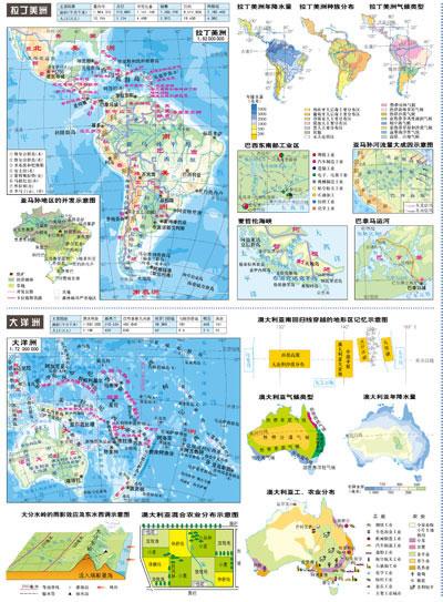 南亚知识结构图
