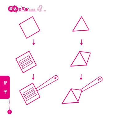 通过长方形,正方形,圆形,三角形等基本图形的创意联想绘画,引导孩